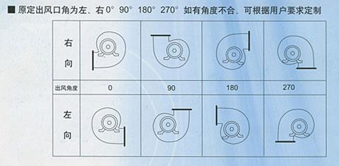 DF系列低噪声风机(图1)