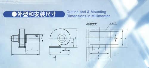 L型离心风机系列(图3)