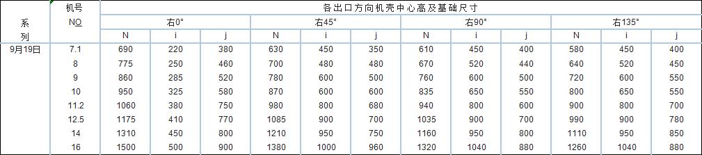9-19离心通风机(图15)